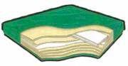 LUNA REST F10 Slowmotion Wasserbetten